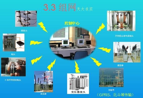 该无线无源高压设备温度在线监测(电缆