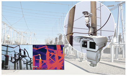 PMS320 online dual-view infrared camera application
