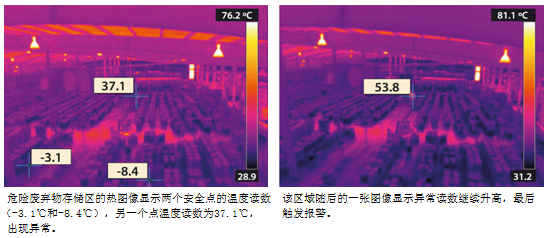 Pictures taken by pms320 online dual-view infrared camera