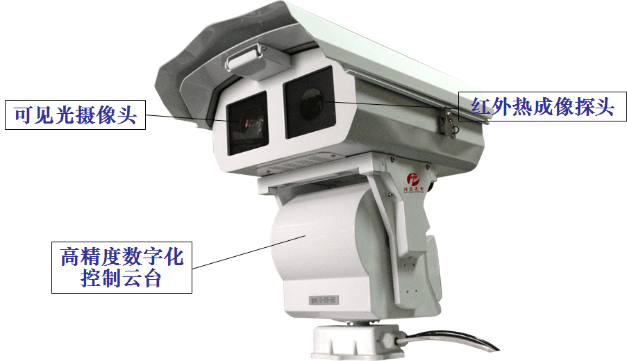 Pms320 dual-view online infrared camera