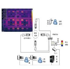 PC过程控制红外热像系统